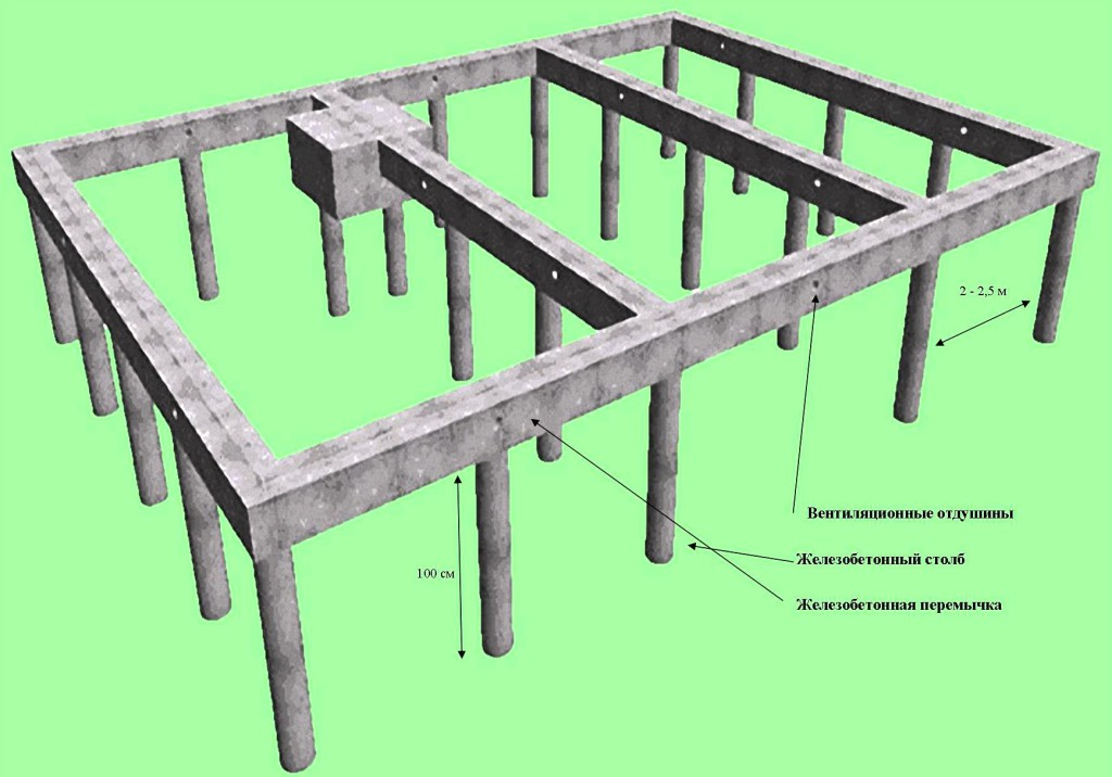 Сборная столбчатая конструкция