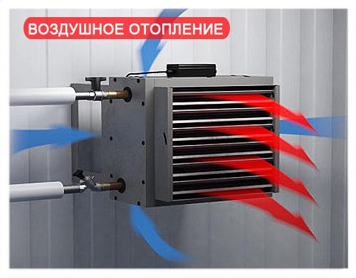 система воздушного отопления частного дома
