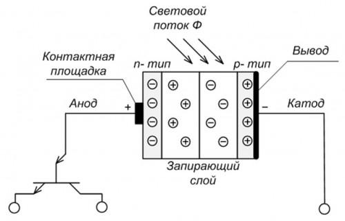 Фототранзисторы являются аналогами обычных биполярных транзисторов