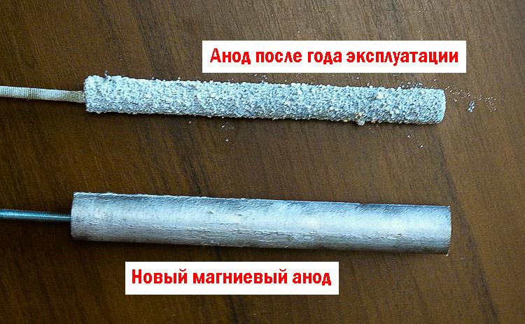 Чистка анодного стержня