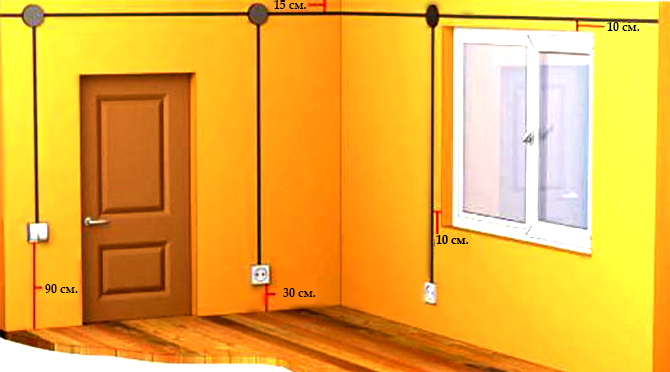 Розетки на стене около окна