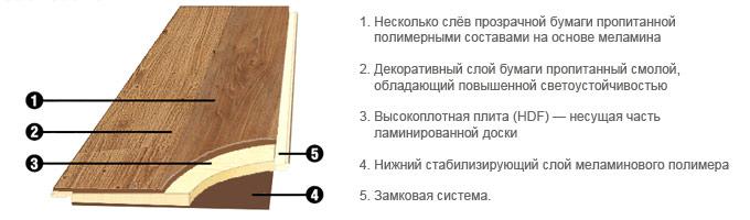 2. Как стелить ламинат на деревянный пол