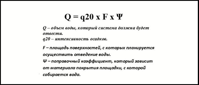 формула для расчета ливневой канализации