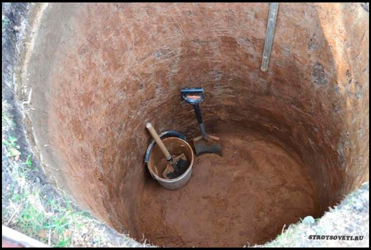 как правильно сделать выгребную яму в частном доме