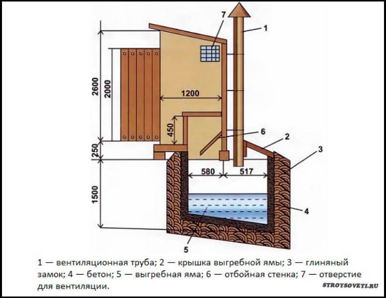 kak-postroit-derevjannyj-tualet-dlja-dachi-svoimi-rukami-poshagovaja-instrukcija-12-1