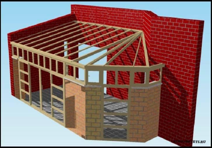 как соединить крышу дома с пристройкой