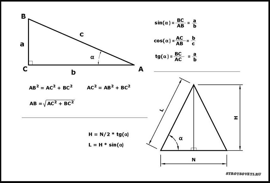 как определить угол наклона крыши