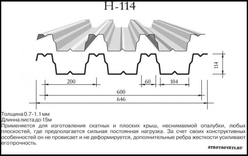вес профнастила н114
