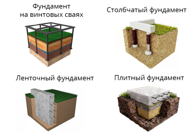 Виды фундаментов для домашнего строительства