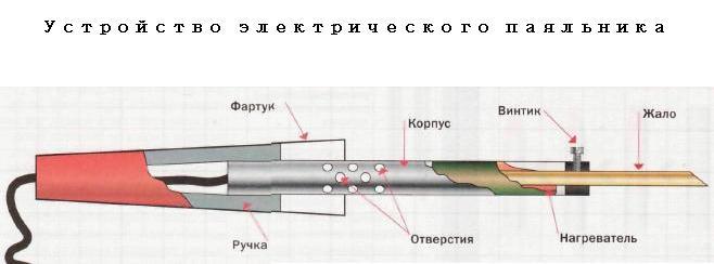 Как это сделано паяльник - Leo-stroy.ru