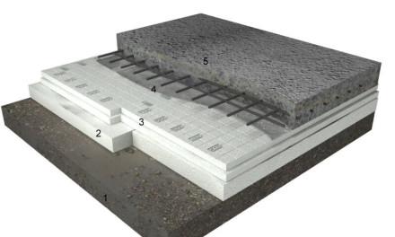 Устройство бетонного пола – технология выполнения стяжки