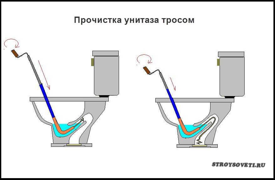 Как пробить туалет в домашних условиях - Интерьерный свет